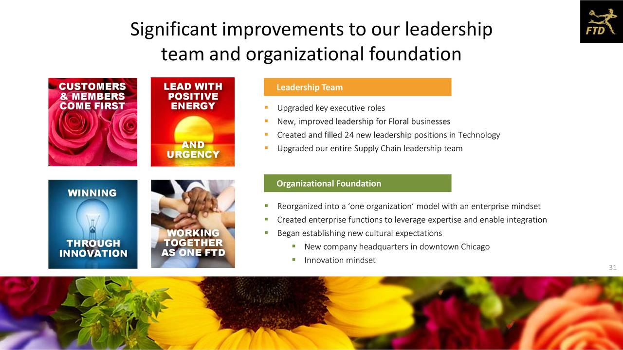 role of leadership in improving the Foundation that will probe the role of leadership in improving learning it turns out that leadership not only matters: it is second only to teaching.