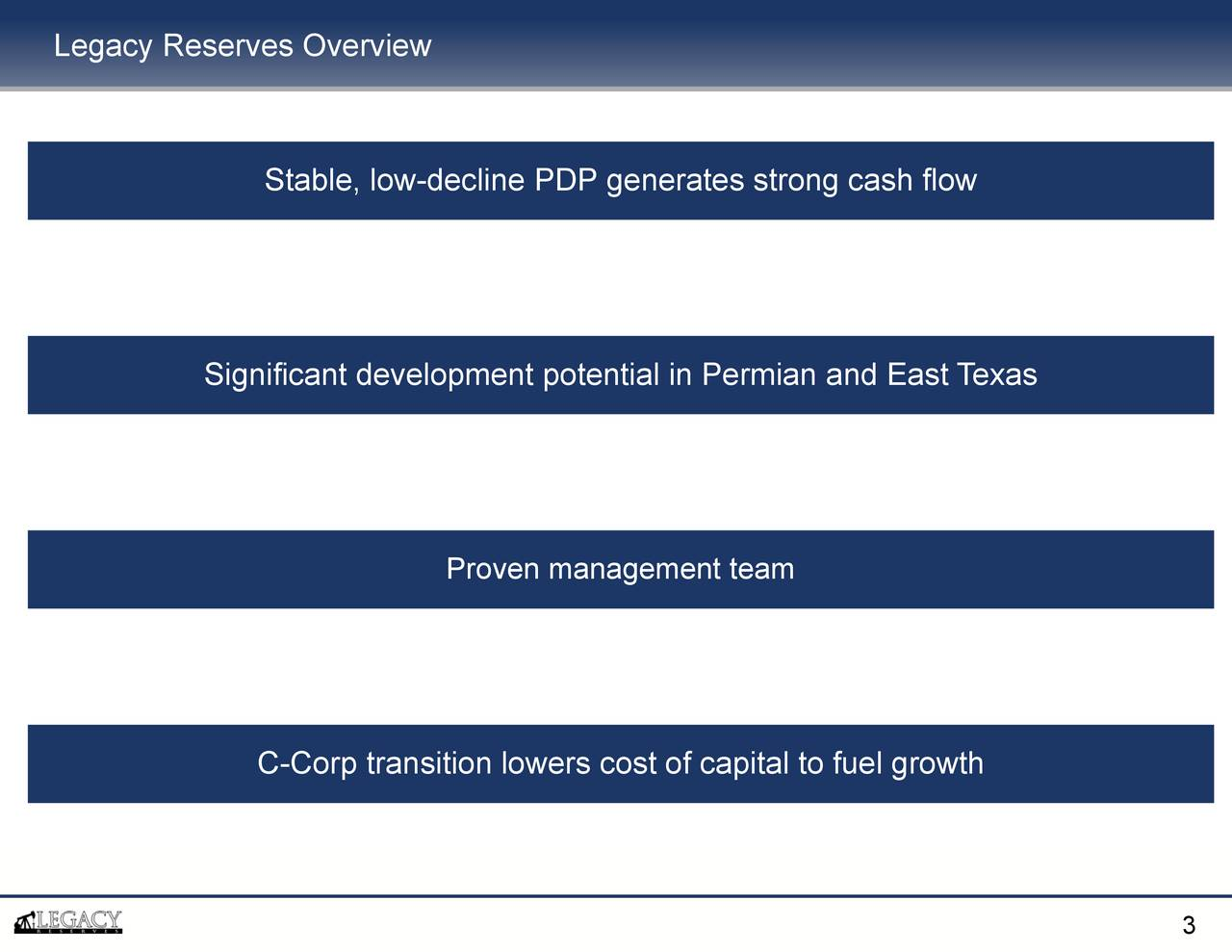 Proven management team Stable, low-decline PDP generates strong C-Corp transition lowers cost of capital to fuel growth Significant development potential in Permian and East Texas Legacy Reserves Overview