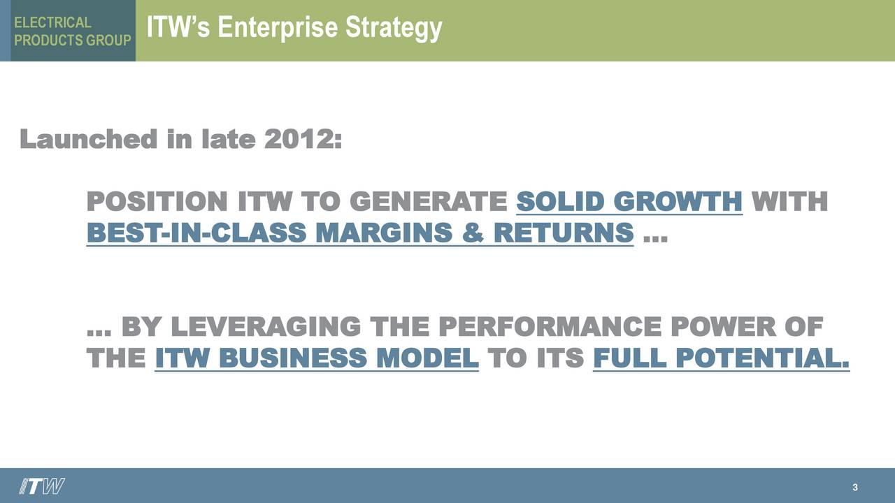 PRODUCTS GROUPs Enterprise Strategy Launched in late 2012: POSITION ITW TO GENERATE SOLID GROWTH WITH BEST-IN-CLASS MARGINS & RETURNS BY LEVERAGING THE PERFORMANCE POWER OF THE ITW BUSINESS MODEL TO ITS FULL POTENTIAL. 3