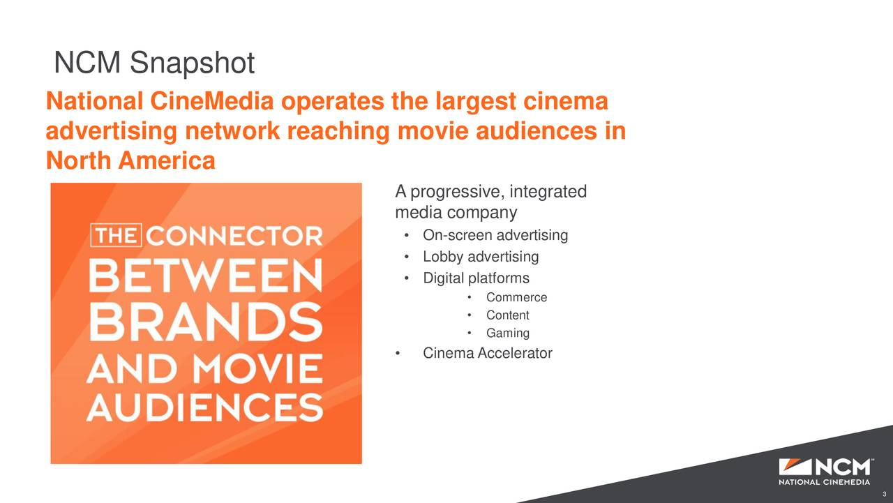 National CineMedia operates the largest cinema advertising network reaching movie audiences in North America A progressive, integrated media company • On-screen advertising • Lobby advertising • Digital platforms • Commerce • Content • Gaming • CinemaAccelerator