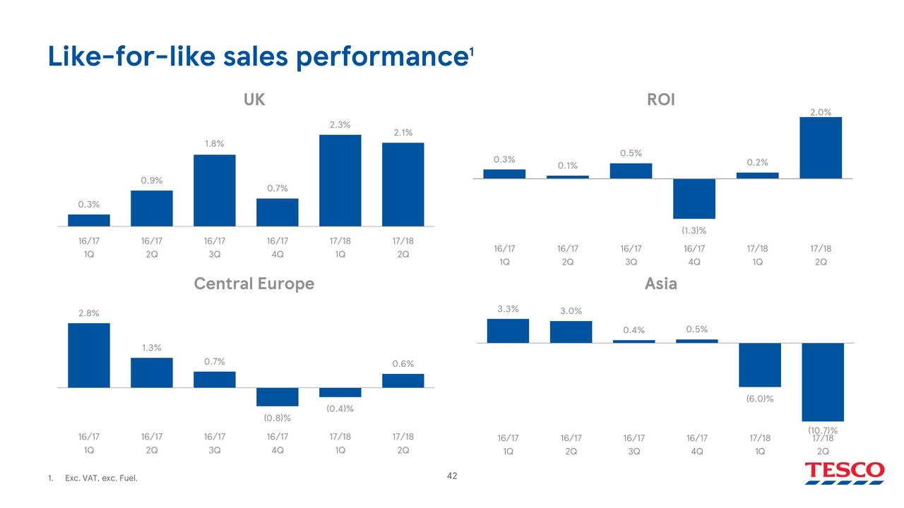 sales performance Sales kpis and metrics give your team a key advantage when it comes to meeting revenue goals, selling more products, and outsmarting the competition.