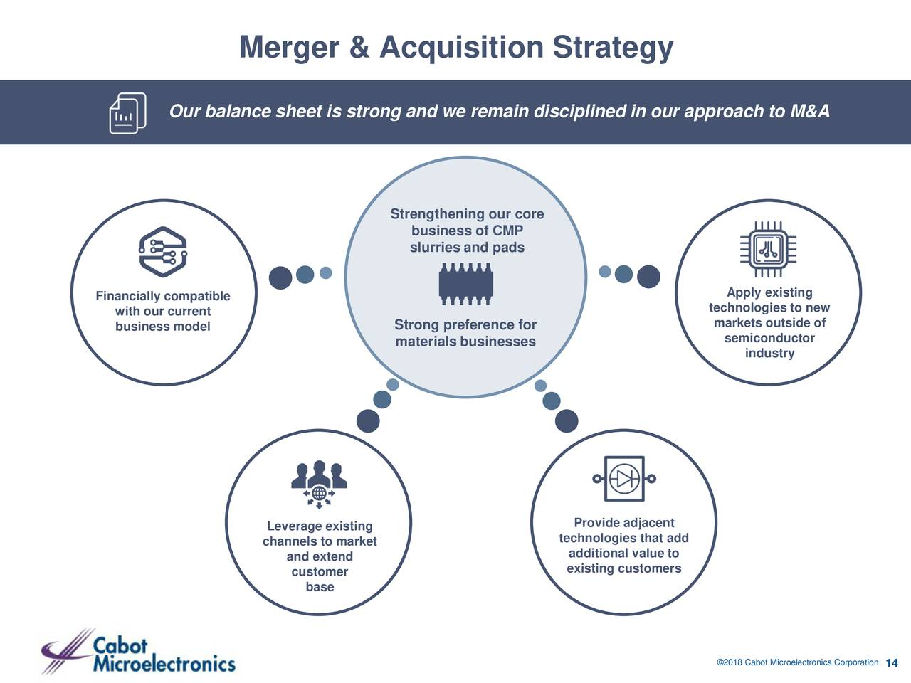 merger acquisition strategy Essay on merger, acquisition, and international strategies  analysis of macy's inc strategy prior to acquisition the acquisition that had the most notable impact on the recent development of macy's inc was the acquisition of may department stores in 2005 before the acquisition, macy's inc entered a period of diversification and.