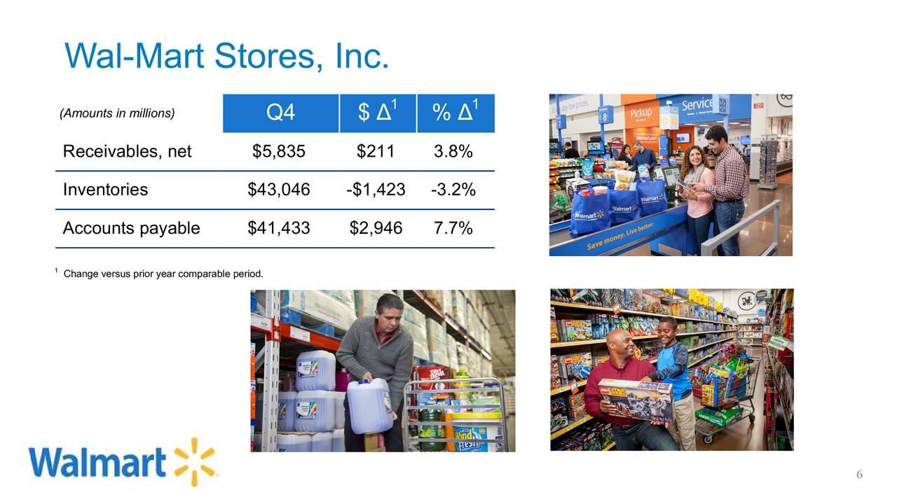 inventory accounting at wal mart stores essay