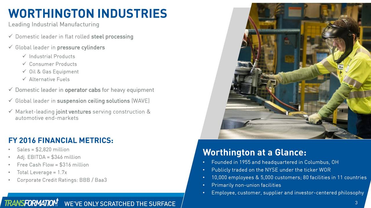 worthington industry case study Industry analysis worthington industries was founded in 1955 and has become a leader in the steel processing industry worthington processes steel for more than 1200.