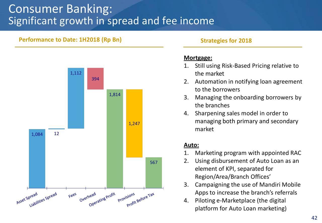 Pt Bank Mandiri Persero Tbk Adr 2018 Q2 Results Earnings Call Slides Otcmkts Ppery Seeking Alpha