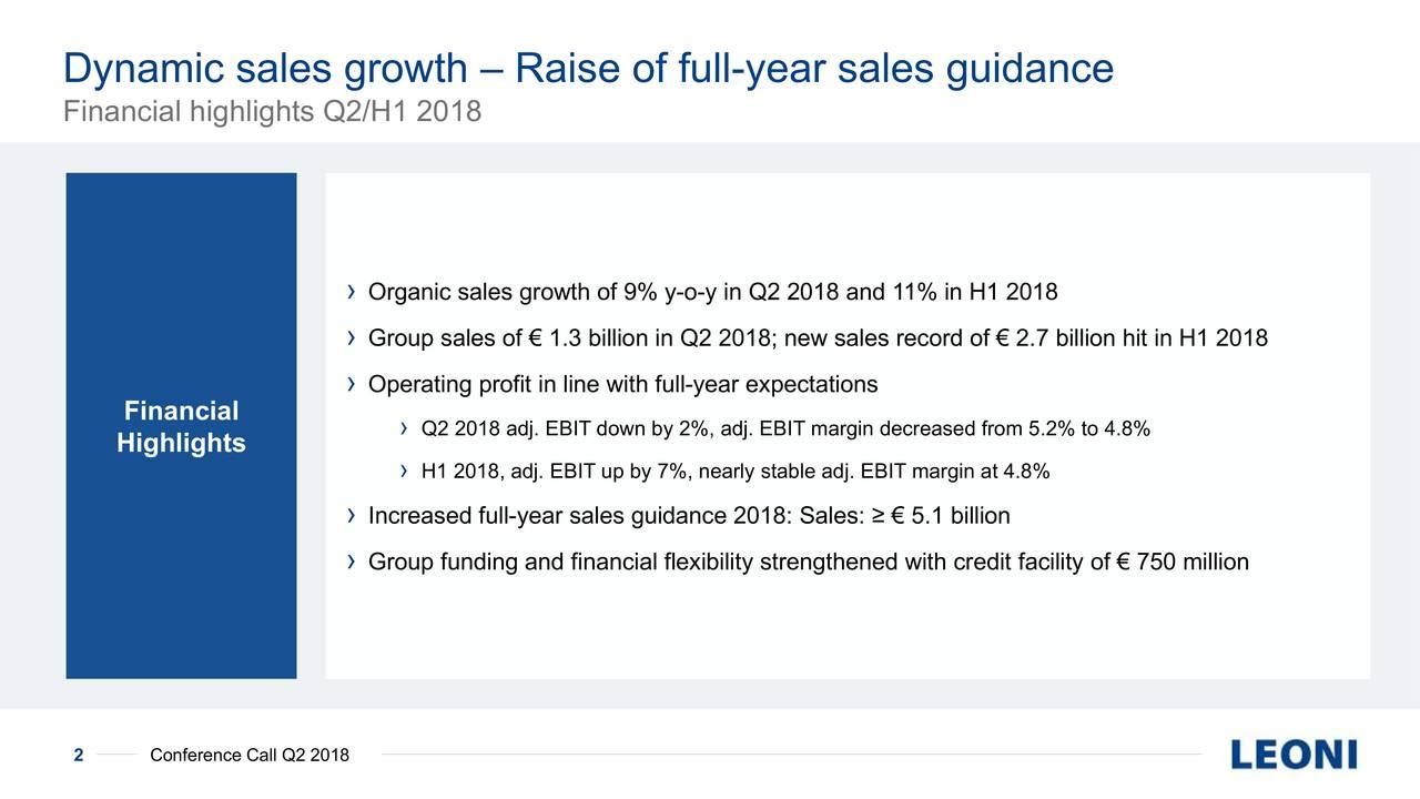 Leoni AG 2018 Q2 - Results - Earnings Call Slides - LEONI AG