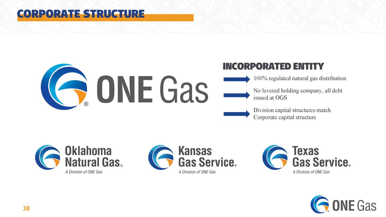 ONE Gas (OGS) Presents At Wells Fargo Securities 17th Annual