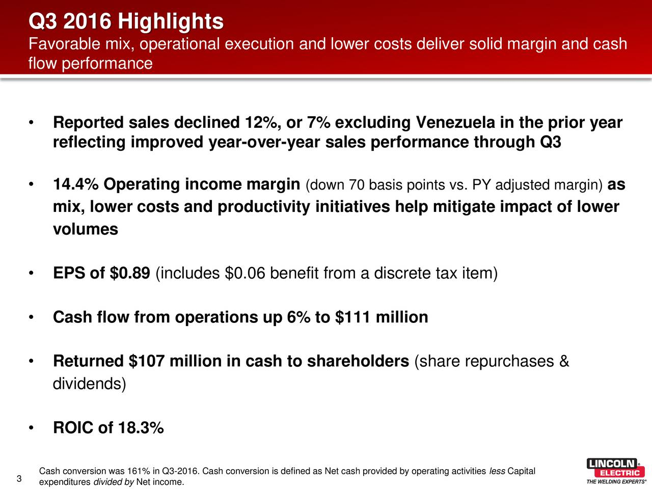 Favorable mix, operational execution and lower costs deliver solid margin and cash flow performance Reported sales declined 12%, or 7% excluding Venezuela in the prior year reflecting improved year-over-year sales performance through Q3 14.4% Operating income margin (down 70 basis points vs. PY adjusted marginas mix, lower costs and productivity initiatives help mitigate impact of lower volumes EPS of $0.89 (includes $0.06 benefit from a discrete tax item) Cash flow from operations up 6% to $111 million Returned $107 million in cash to shareholders (share repurchases & dividends) ROIC of 18.3% Cash conversion was 161% in Q3-2016. Cash conversion is defined as Net cash provided by operating activities less Capital