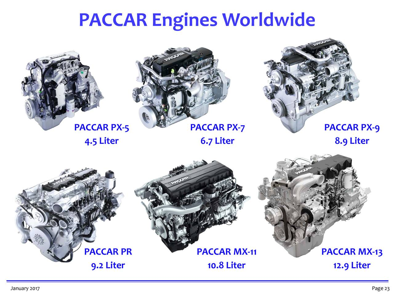 Paccar Engine Diagram Wiring Diagram Yer