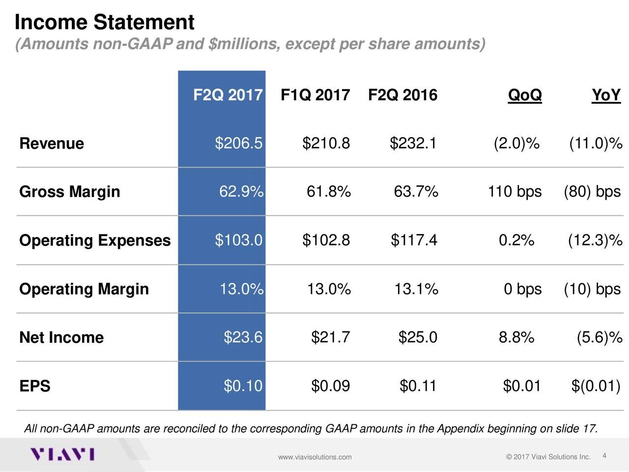 Best buy income statement 2019