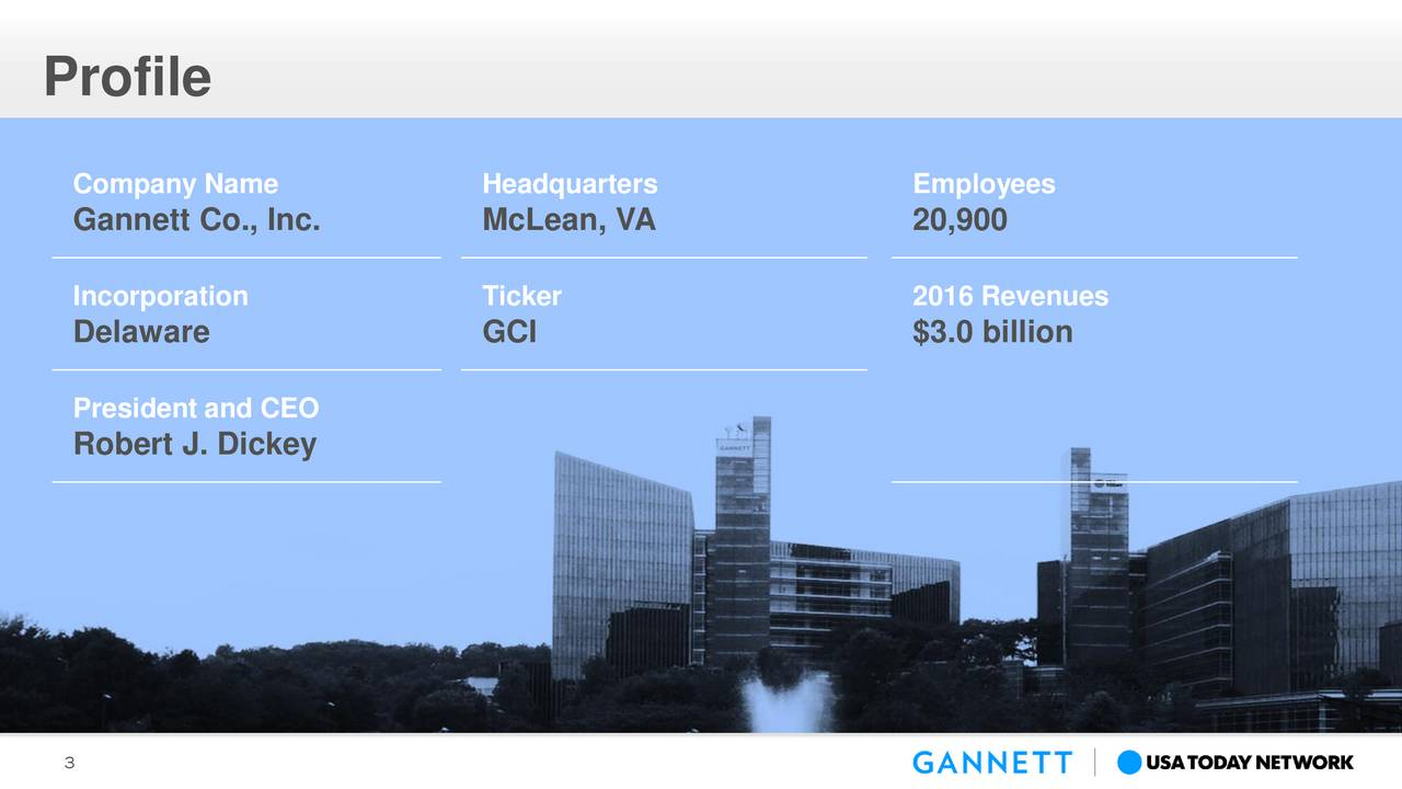 Company Name Headquarters Employees Gannett Co., Inc. McLean, VA 20,900 Incorporation Ticker 2016 Revenues Delaware GCI $3.0 billion President and CEO Robert J. Dickey 3
