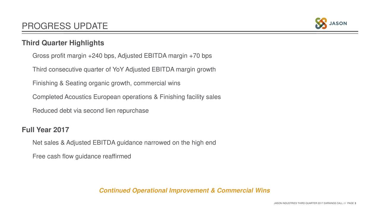 Third Quarter Highlights Gross profit margin +240 bps, Adjusted EBITDA margin +70 bps Third consecutive quarter of YoY Adjusted EBITDA margin growth Finishing & Seating organic growth, commercial wins Completed Acoustics European operations & Finishing facility sales Reduced debt via second lien repurchase Full Year 2017 Net sales & Adjusted EBITDA guidance narrowed on the high end Free cash flow guidance reaffirmed Continued Operational Improvement & Commercial Wins JASON INDUSTRIES THIRD QUARTER 2017 EARNINGS CALL //// PAGE