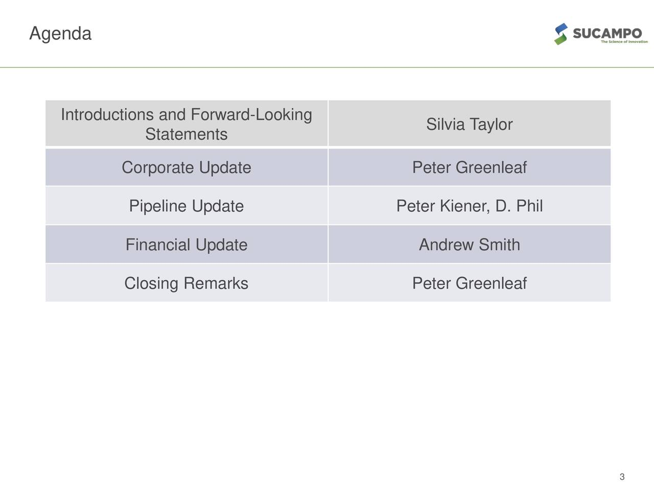 Introductions and Forward-Looking Silvia Taylor Statements Corporate Update Peter Greenleaf Pipeline Update Peter Kiener, D. Phil Financial Update Andrew Smith Closing Remarks Peter Greenleaf 3