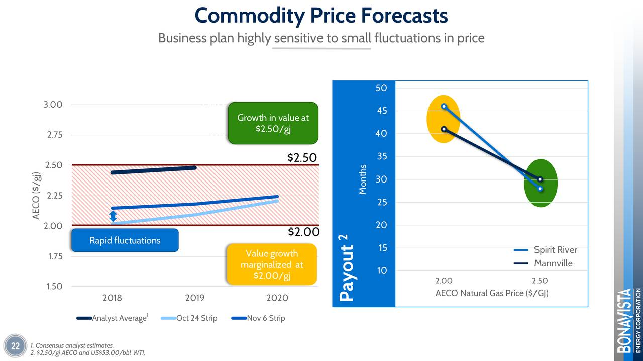 Natural Gas Commodity Price Investing Com