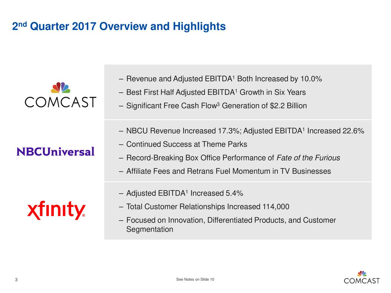 Comcast Quote Comcast Corporation 2017 Q2  Results  Earnings Call Slides