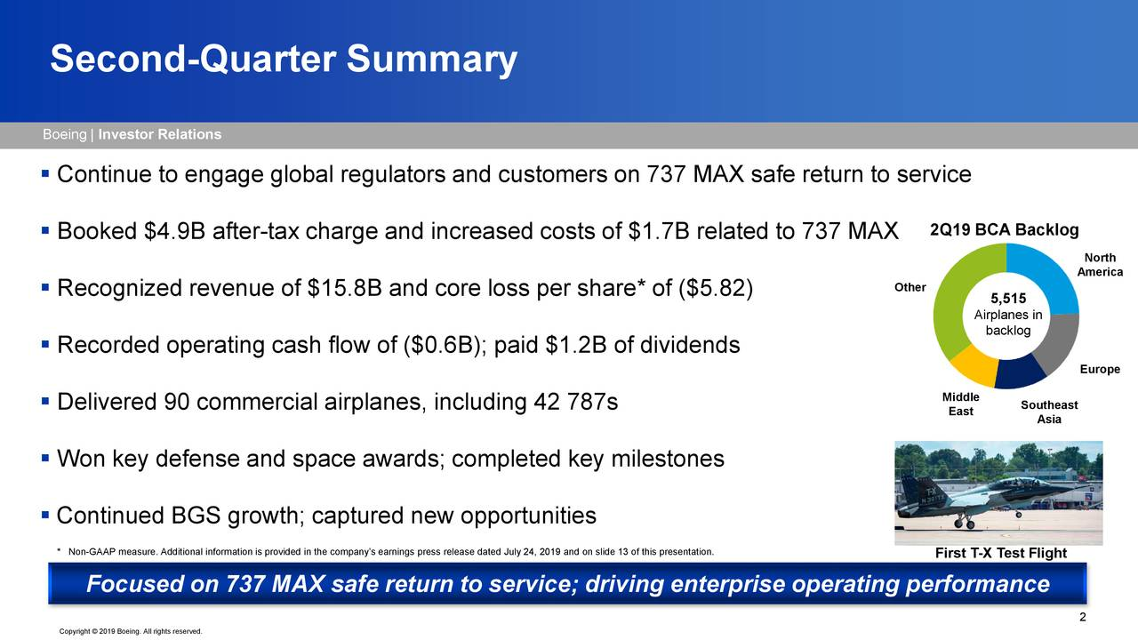 The Boeing Company 2019 Q2 - Results - Earnings Call Slides - The