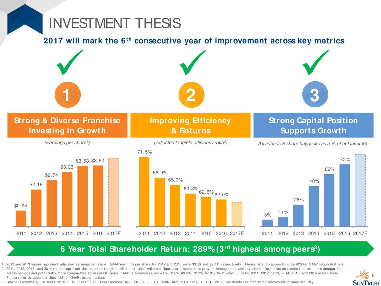 thesis on investment banking Browse 0 different 2018 investment banking thesis in hamburg on graduateland, the leading career portal for students and recent graduates.