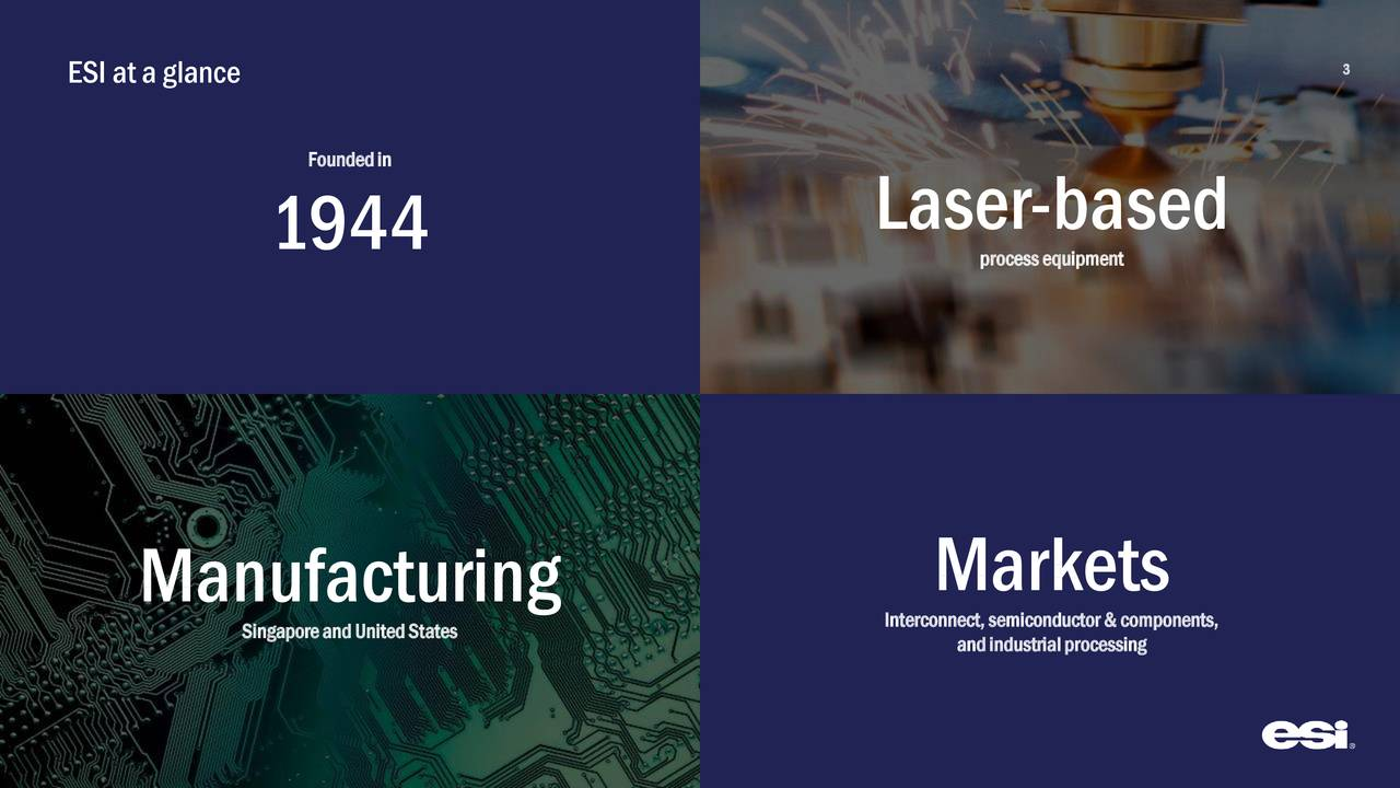 Foundedin Laser-based 1944 processequipment Markets Manufacturing Interconnect,semiconductor&components, SingaporeandUnitedStates andindustrialprocessing