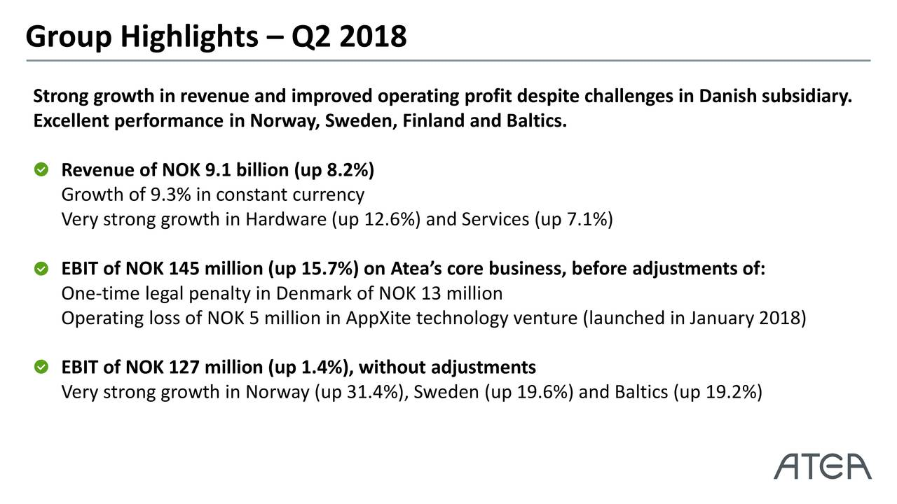 Strong growth in revenue and improved operating profit despite challenges in Danish subsidiary. Excellent performance in Norway, Sweden, Finland and Baltics. Revenue of NOK 9.1 billion (up 8.2%) Growth of 9.3% in constant currency Very strong growth in Hardware (up 12.6%) and Services (up 7.1%) EBIT of NOK 145 million (up 15.7%) on Atea's core business, before adjustments of: One-time legal penalty in Denmark of NOK 13 million Operating loss of NOK 5 million in AppXite technology venture (launched in January 2018) EBIT of NOK 127 million (up 1.4%), without adjustments Very strong growth in Norway (up 31.4%), Sweden (up 19.6%) and Baltics (up 19.2%)
