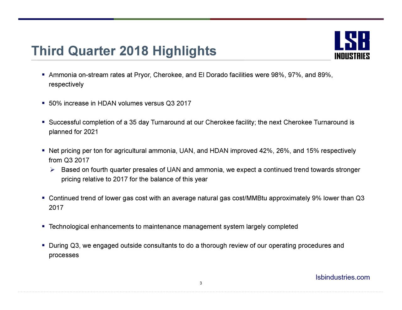 gely completed ities were 98%, 97%, androved 42%, 26%, and 15% respeew of our operating procedures and ost/MMBtu approximately 9% lower than Q3 3 t with an average natural gas c r the balance of this year Baspeicngfrelrivqtart0r7rfsales of UAN and ammonia, we expect Amresonictn-ltecrccessfultPmyiloiumerfCne,uiuQEctnt1adlffraln3s,UcormgaetftDoAsiitpnancelan        Third Quarter 2018 Highlights