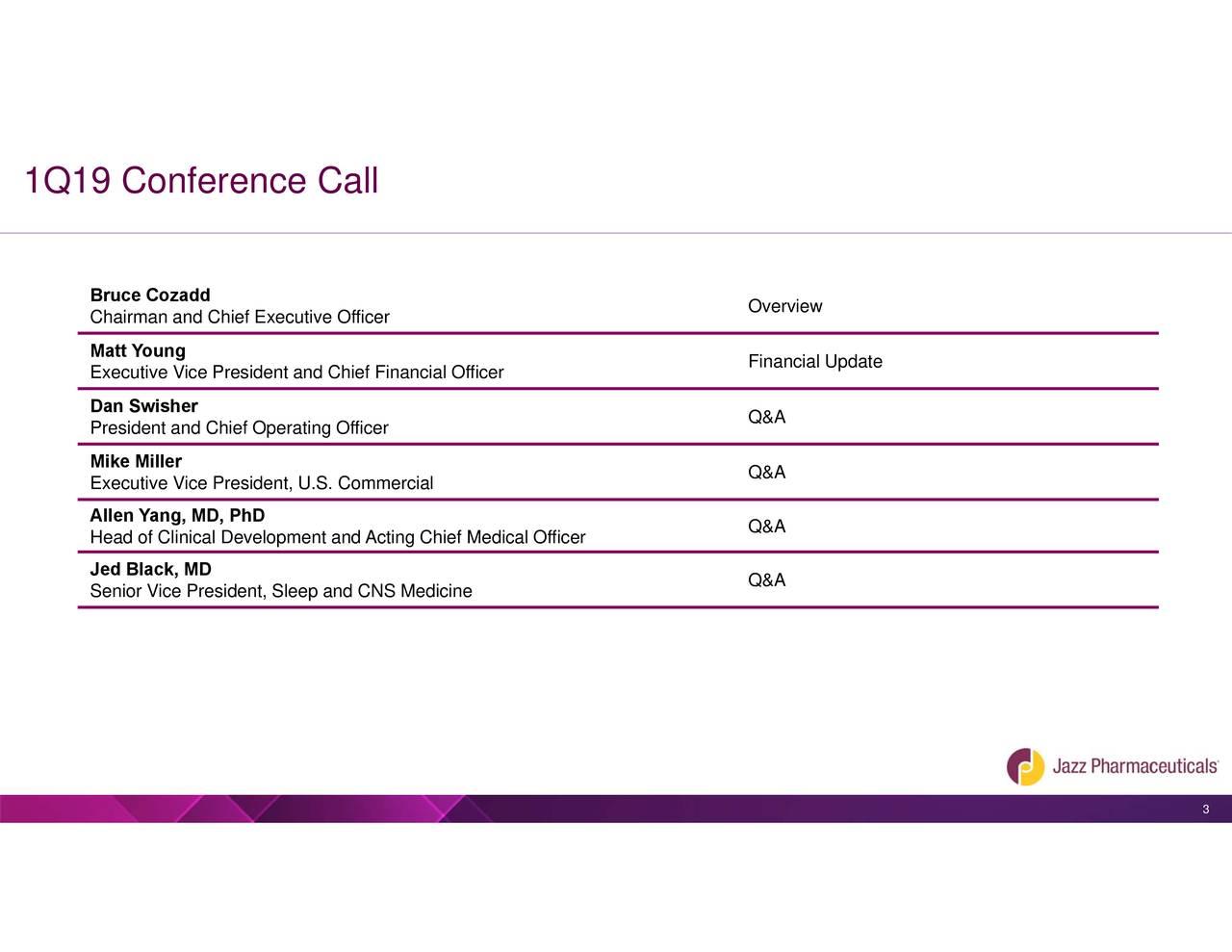 OvervieFinancal&ApdQteA Q&A Q&A BruChaMaEtteoutveewiiEetandHrnYefSg,Mnit,liDff.srCeen,SlrcalaidgCNhiefedecnael Officer 1Q19 Conference Call