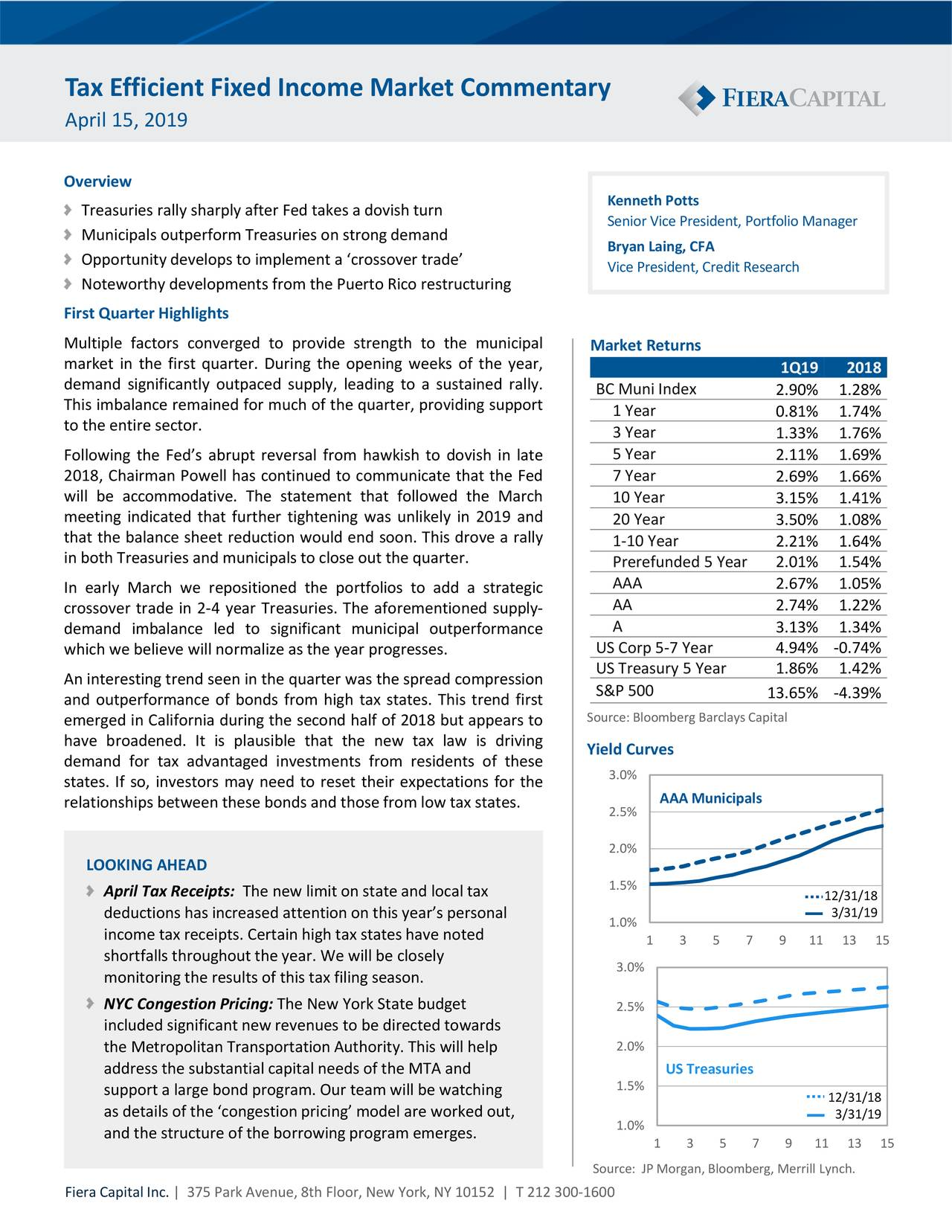 Tax Efficient Fixed Income Market Commentary