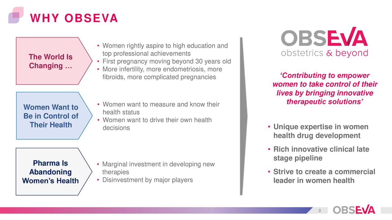 • Women rightly aspire to high education and top professional achievements The World Is • First pregnancy moving beyond 30 years old Changing … • More infertility, more endometriosis, more fibroids, more complicated pregnancies 'Contributing to empower women to take control of their lives by bringing innovative • Women want to measure and know their therapeutic solutions' Women Want to Be in Control of health status • Women want to drive their own health Their Health decisions • Unique expertise in women health drug development • Rich innovative clinical late stage pipeline Pharma Is • Marginal investment in developing new Abandoning therapies • Strive to create a commercial • Disinvestment by major players Women's Health leader in women health 3