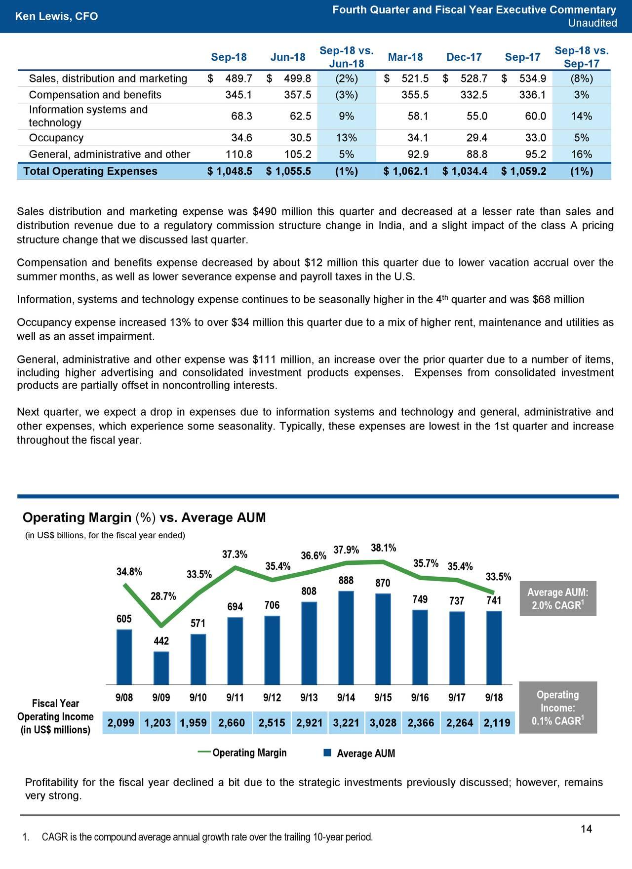 Awm investment company aum utilities  :: rinipppaded ml