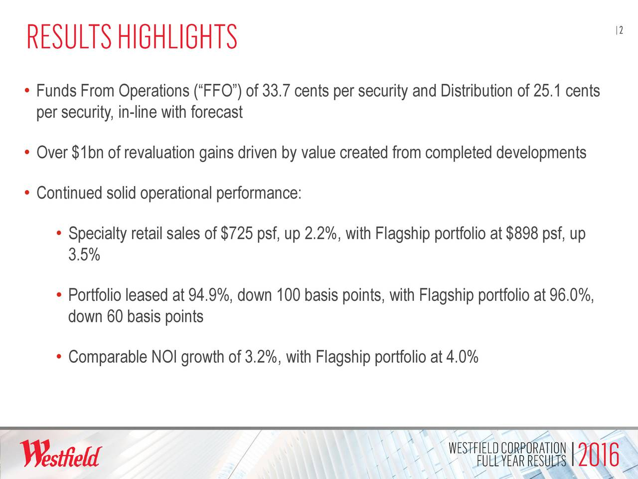 per security, in-line with forecast Over $1bn of revaluation gains driven by value created from completed developments Continued solid operational performance: Specialty retail sales of $725 psf, up 2.2%, with Flagship portfolio at $898 psf, up 3.5% Portfolio leased at 94.9%, down 100 basis points, with Flagship portfolio at 96.0%, down 60 basis points Comparable NOI growth of 3.2%, with Flagship portfolio at 4.0%