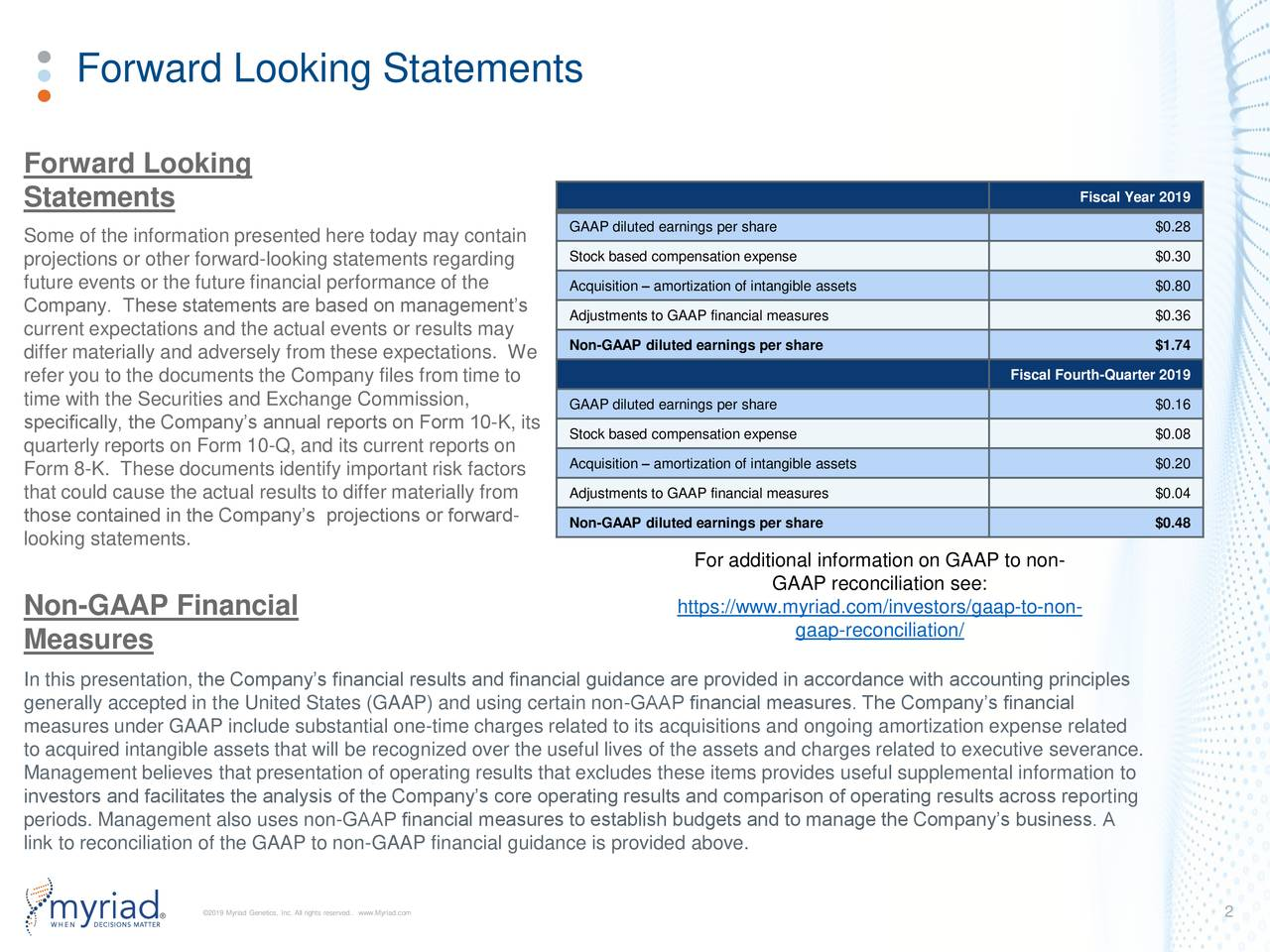 Forward Looking Statements Fiscal Year 2019 Some of the information presented here today may contain GAAP diluted earnings per share $0.28 projections or other forward-looking statements regarding Stock based compensation expense $0.30 future events or the future financial performance of the Acquisition – amortization of intangible assets $0.80 Company. These statements are based on management's Adjustments to GAAP financial measures $0.36 current expectations and the actual events or results may Non-GAAP diluted earnings per share $1.74 differ materially and adversely from these expectations. We refer you to the documents the Company files from time to Fiscal Fourth-Quarter 2019 time with the Securities and Exchange Commission, GAAP diluted earnings per share $0.16 specifically, the Company's annual reports on Form 10-K, its Stock based compensation expense $0.08 quarterly reports on Form 10-Q, and its current reports on Form 8-K. These documents identify important risk factors Acquisition – amortization of intangible assets $0.20 that could cause the actual results to differ materially from Adjustments to GAAP financial measures $0.04 those contained in the Company's projections or forward- Non-GAAP diluted earnings per share $0.48 looking statements. For additional information on GAAP to non- GAAP reconciliation see: Non-GAAP Financial https://www.myriad.com/investors/gaap-to-non- gaap-reconciliation/ Measures In this presentation, the Company's financial results and financial guidance are provided in accordance with accounting principles generally accepted in the United States (GAAP) and using certain non-GAAP financial measures. The Company's financial measures under GAAP include substantial one-time charges related to its acquisitions and ongoing amortization expense related to acquired intangible assets that will be recognized over the useful lives of the assets and charges related to executive severance. Management believes that presentation of operating res
