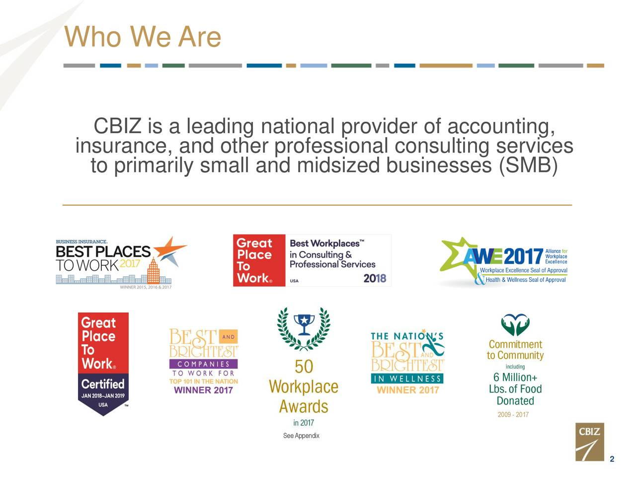 CBIZ, Inc. (CBZ) Hit 12-Month High at $19.55