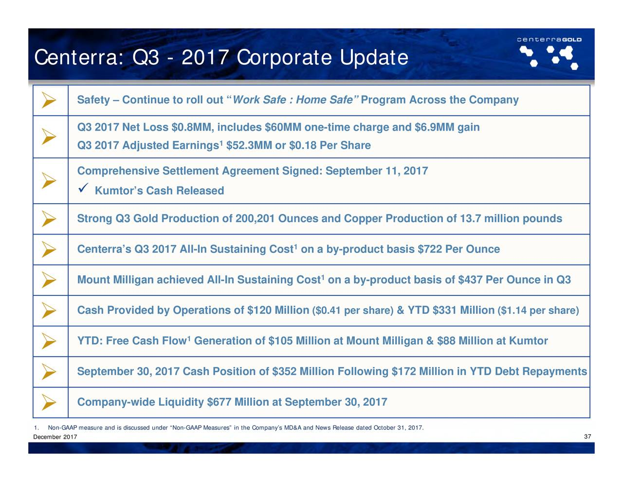 Centerra Gold Cagdf Presents At Scotiabank Mining Conference 2017 Slideshow Inc Otcmkts Seeking Alpha
