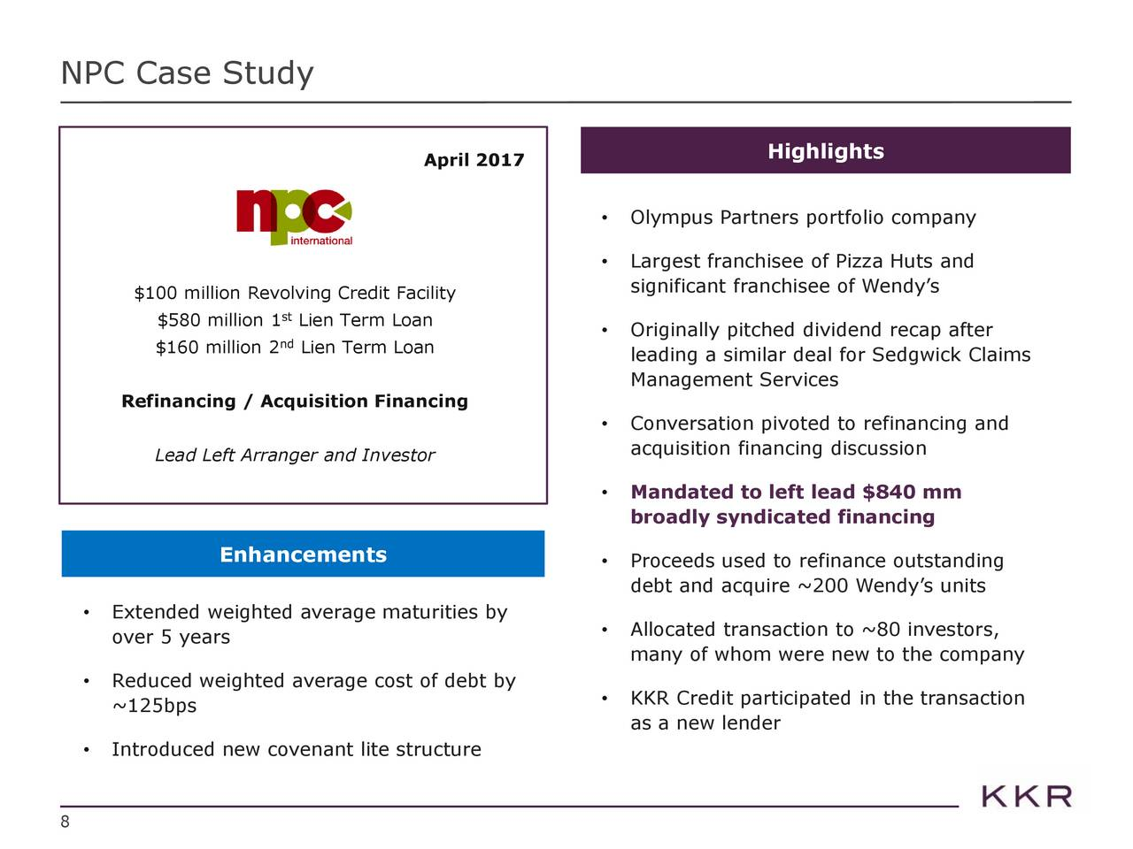 kkr case study Case studies describe how kkr's responsible investing approach provides real solutions to critical some of the case studies illustrate our commitment to integrating esg management into our.