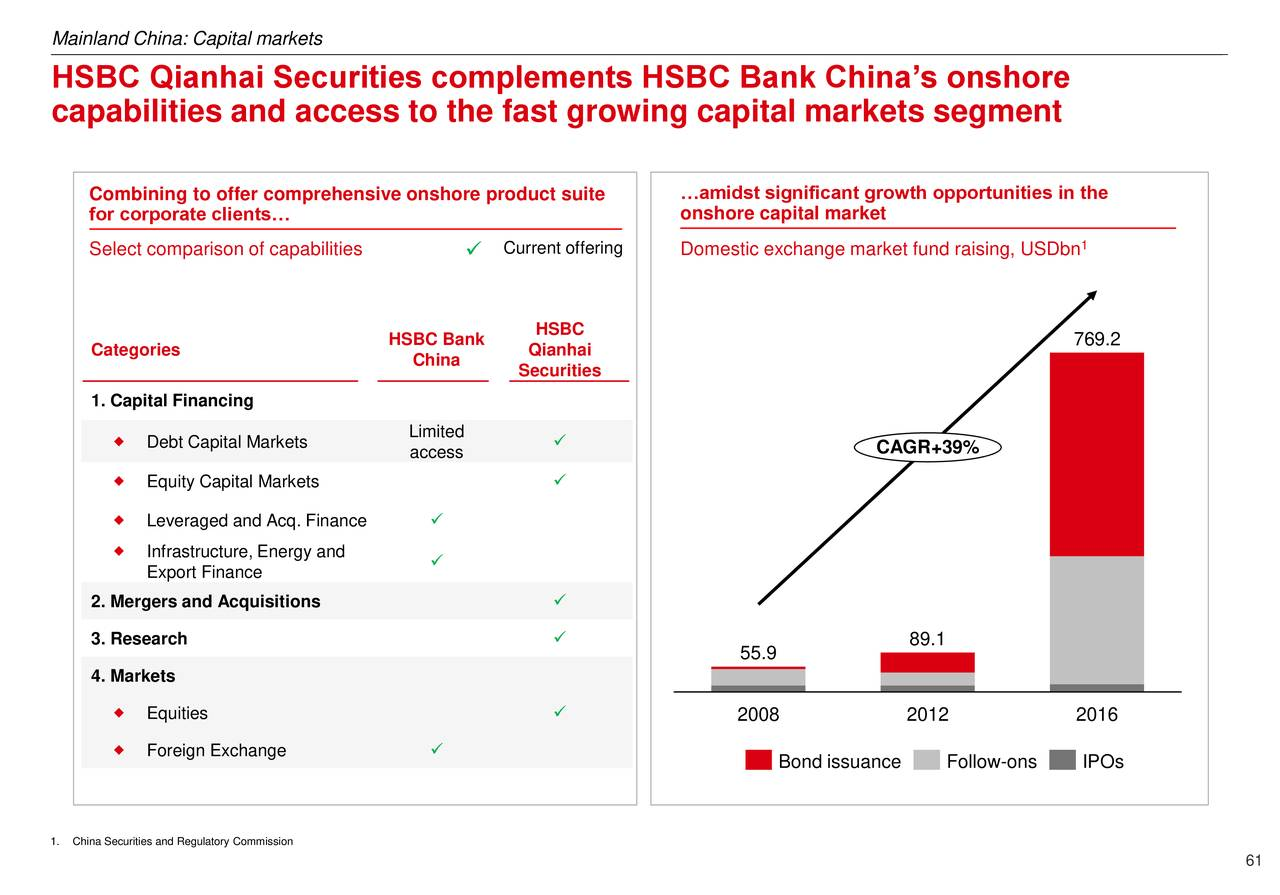HSBC Infrastructure Equity Fund Growth HSBC Mutual  - pogcipytsi ga