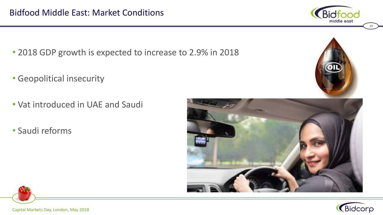 Bid Corporation (BPPPF) Investor Presentation - Slideshow - Bid