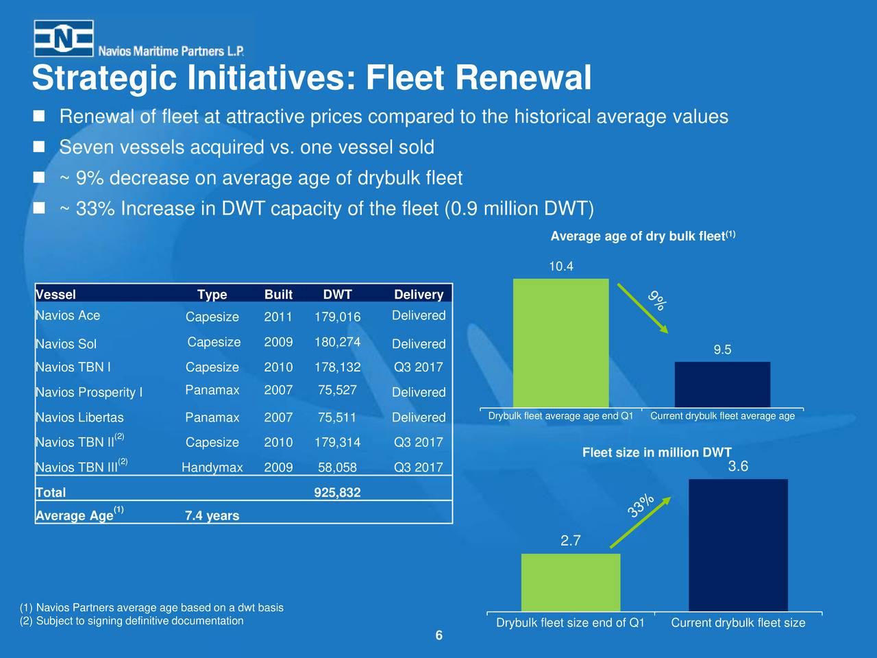 drybulk shipping strategic analysis Marit pol mgmt, june 2008 vol 35, no 3, 237-251 an analysis of freight rate volatility in dry bulk shipping markets lu jingy, peter b marlowz and wang huiy.