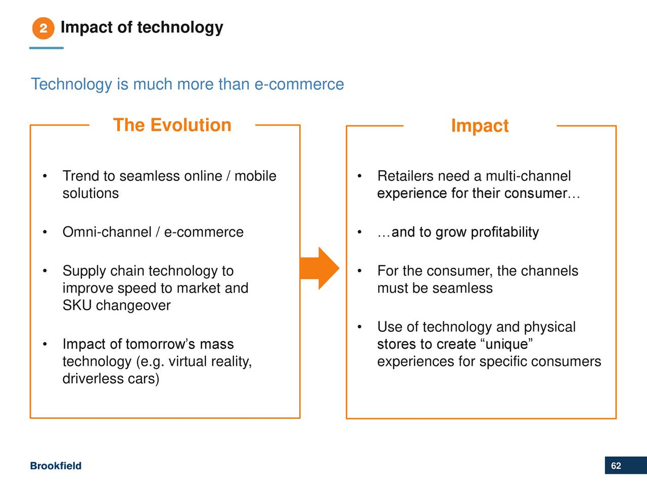 impact of technological changes on consumer