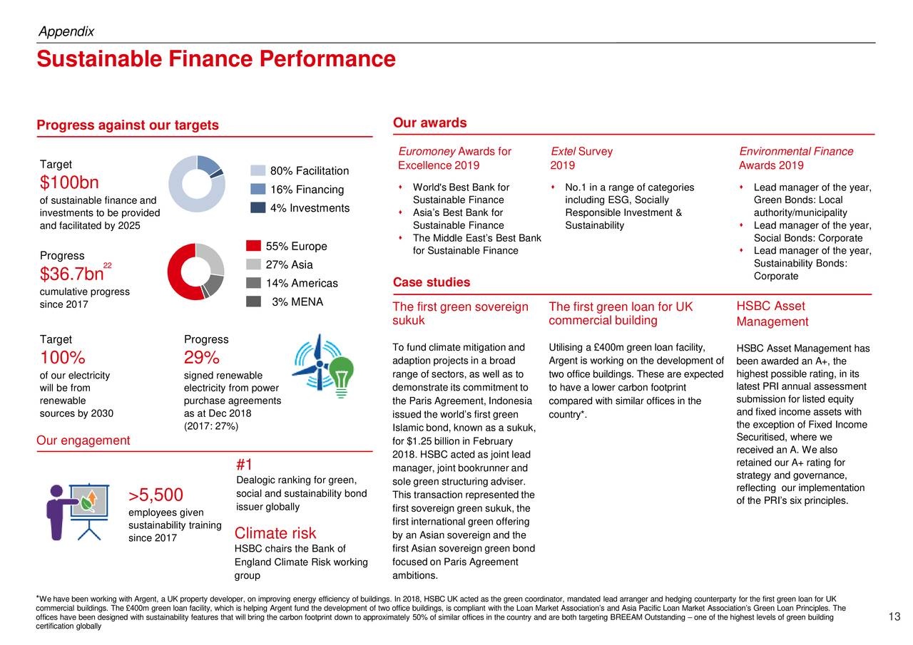 HSBC Holdings plc 2019 Q2 - Results - Earnings Call Slides