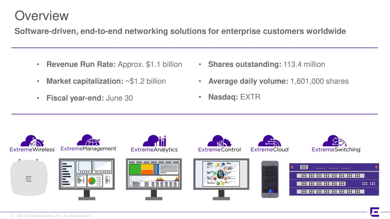 Software-driven, end-to-end networking solutions for enterprise customers worldwide • Revenue Run Rate: Approx. $1.1 billion • Shares outstanding: 113.4 million • Market capitalization: ~$1.2 billion • Average daily volume: 1,601,000 shares • Fiscal year-end: June 30 • Nasdaq: EXTR