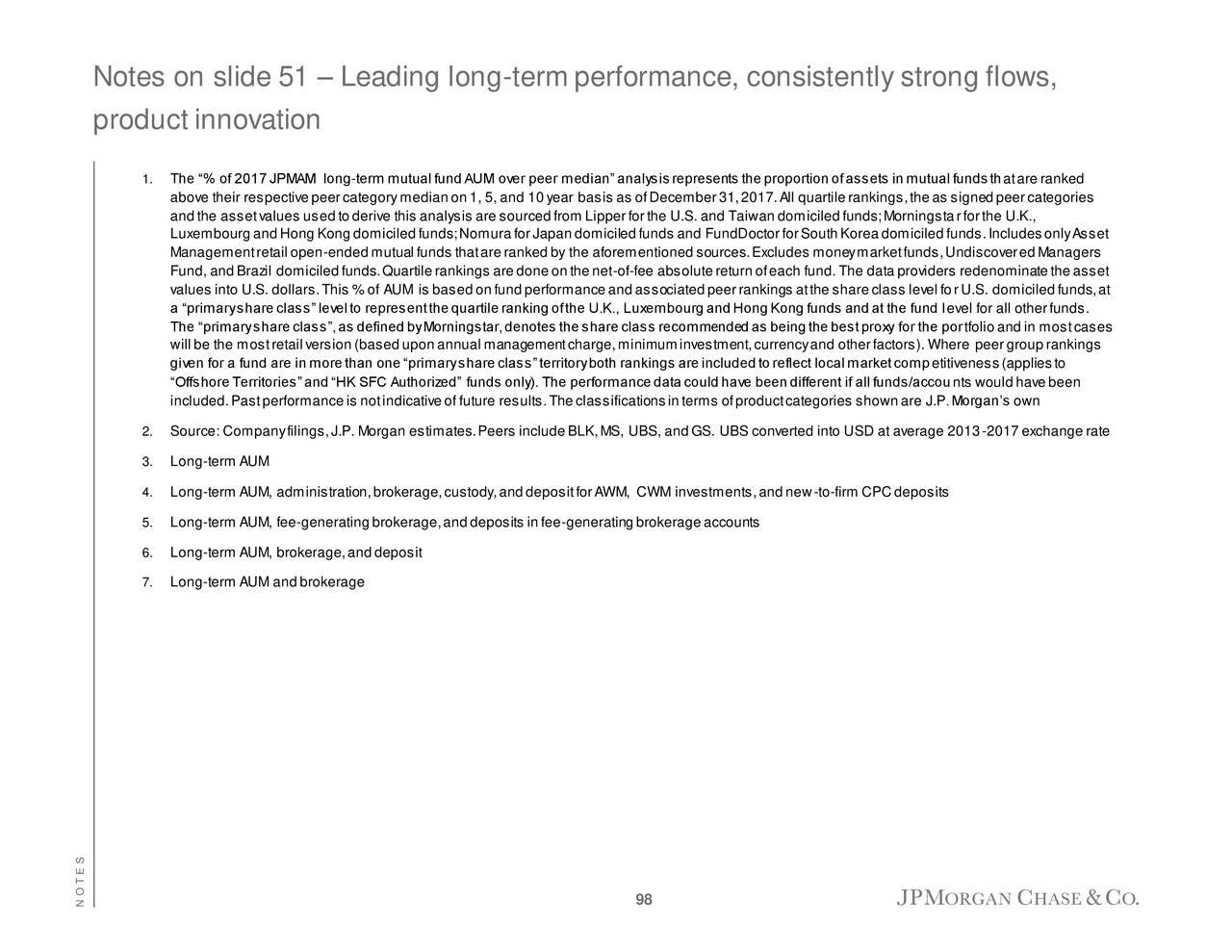 JPMorgan Chase (JPM) Investor Presentation - Slideshow - JPMorgan