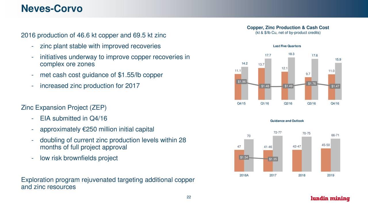 Lundin Mining Corp. 2016 Q4