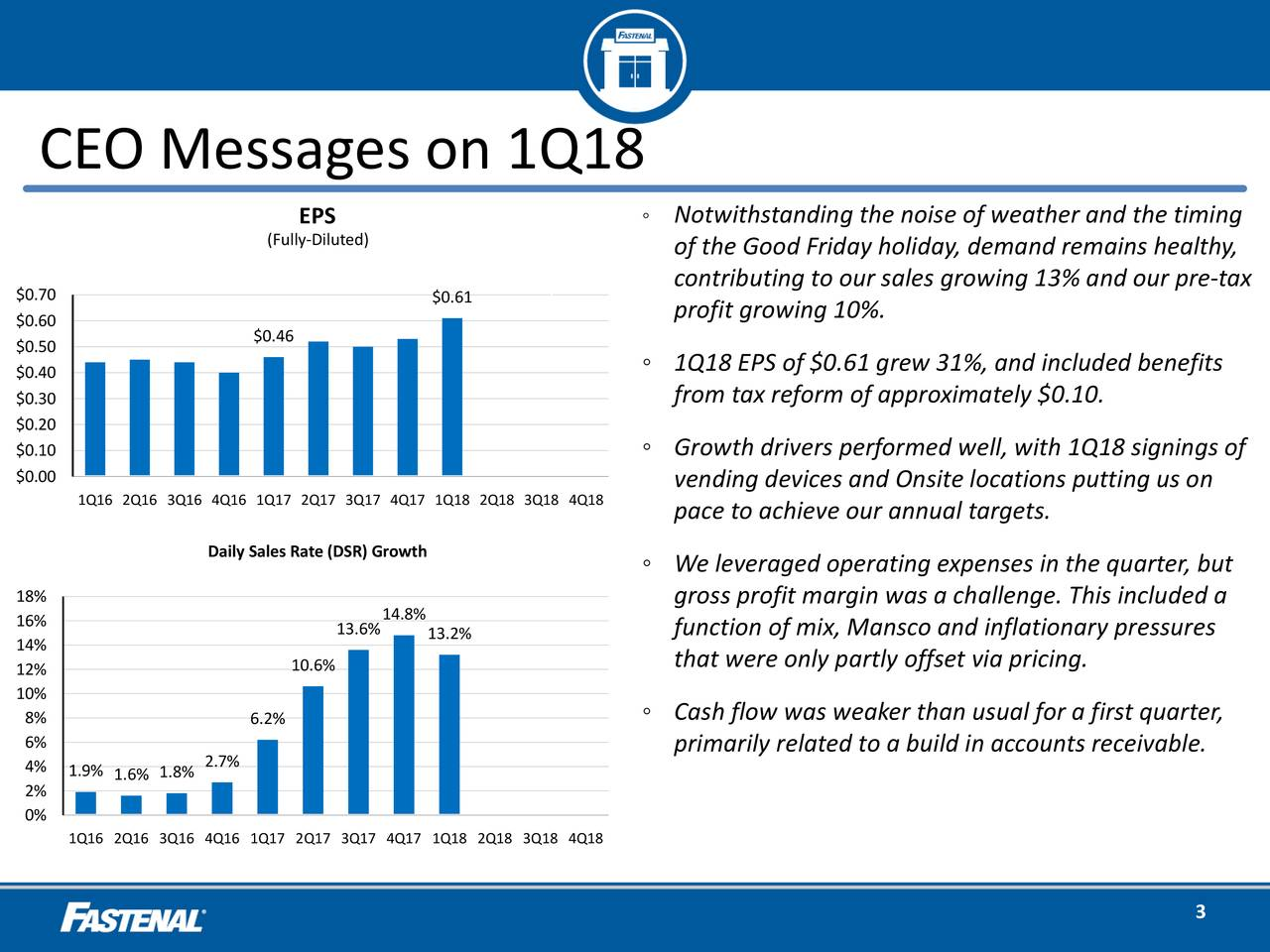 CEO Messages on 1Q18