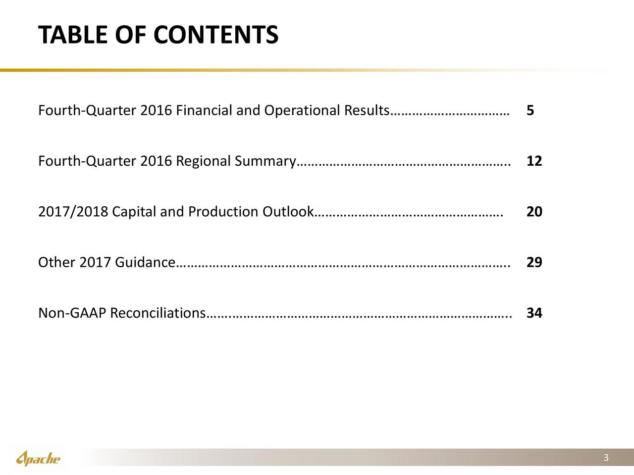 Fourth-Quarter 2016 Financial and Operational Results5 Fourth-Quarter 2016 Regional Summary.. 12 2017/2018 Capital and Production Outlook. 20 Other 2017 Guidance.. 29 Non-GAAP Reconciliations... 34 3