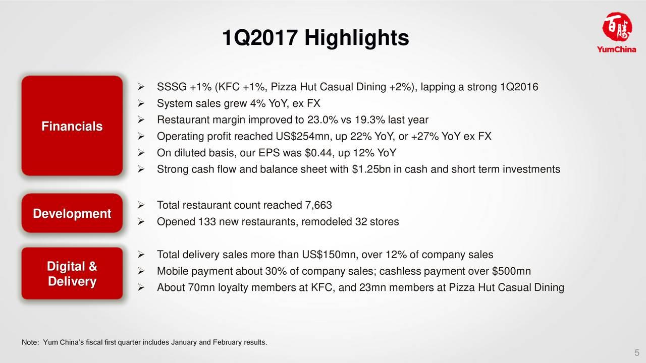 yum china 2017 q1 - results - earnings call slides