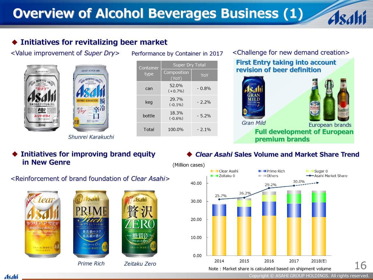 asahi breweries performance measurement Asbuilt measurement services  asahi breweries europe group  asap - performance do conhecimento - asap - recruiters.