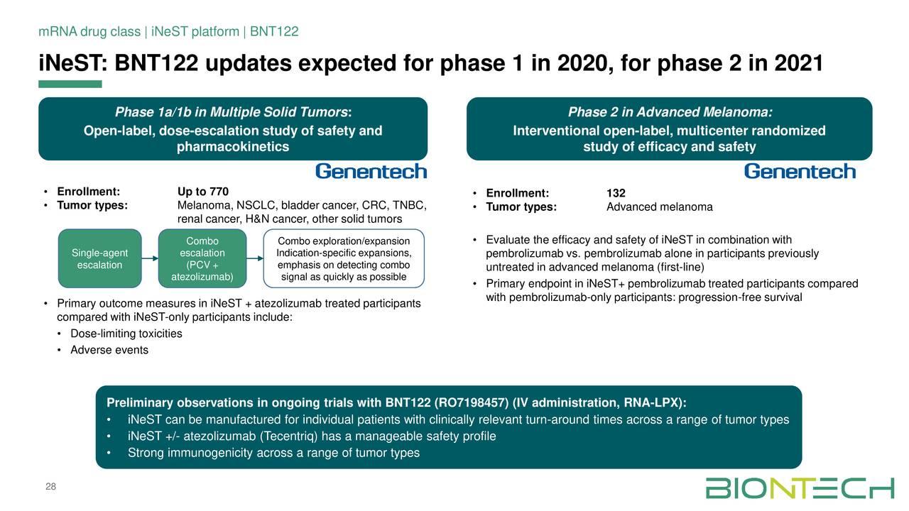 Biontech Bntx Investor Presentation Slideshow Nasdaq Bntx Seeking Alpha