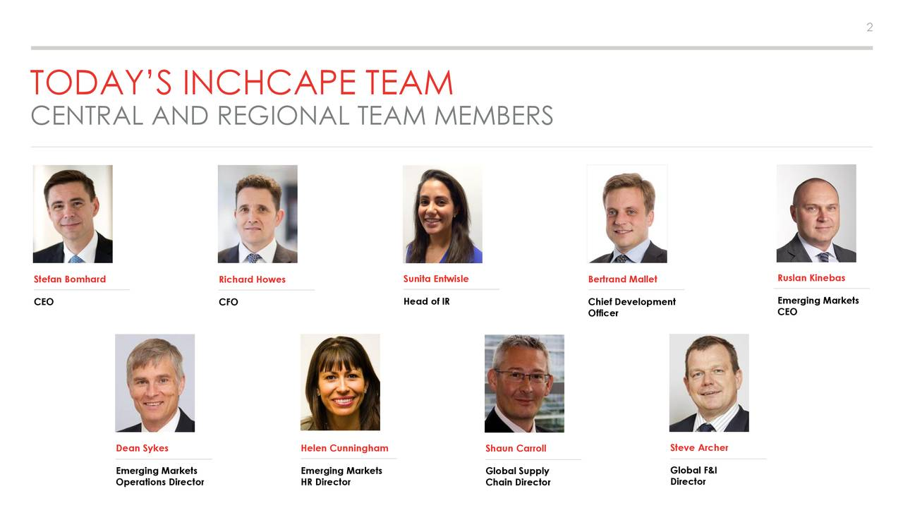 TODAY'S INCHCAPE TEAM CENTRAL AND REGIONAL TEAM MEMBERS Stefan Bomhard Richard Howes Sunita Entwisle Bertrand Mallet Ruslan Kinebas CEO CFO Head of IR Chief Development Emerging Markets Officer CEO Dean Sykes Helen Cunningham Shaun Carroll Steve Archer Emerging Markets Emerging Markets Global Supply Global F&I Operations Director HR Director Chain Director Director