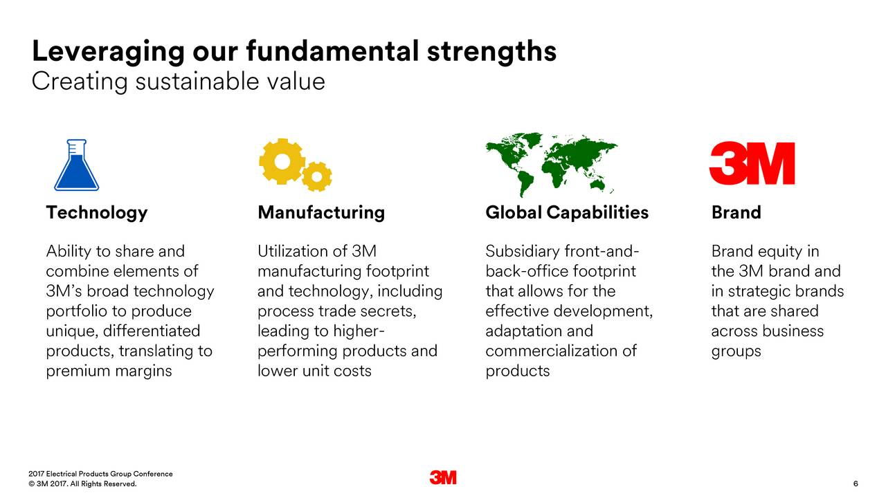 3m company business strategy The minnesota mining and manufacturing company (3m) mendation hinged on a complete rewrite of the health care unit's business strategy.