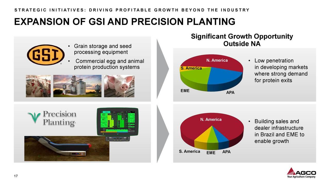 AGCO (AGCO) Investor Presentation - Slideshow - AGCO ...