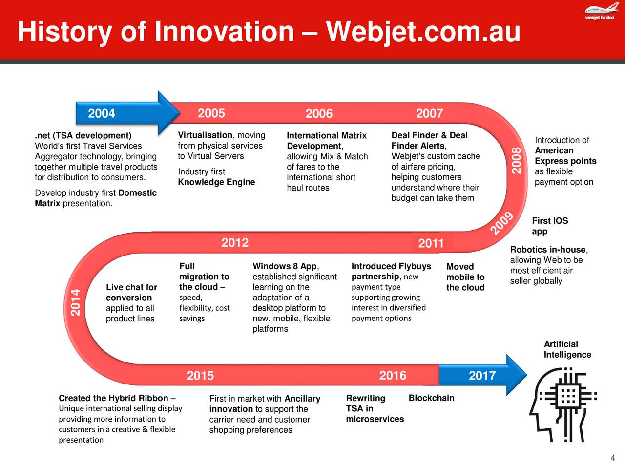 a history of information technology in the australian economy Australian education review  information technology--australia  workforce necessary to enable them to be competitive in the global economy.